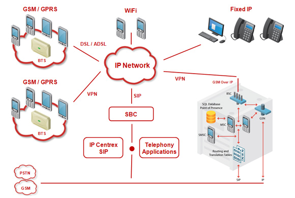 diagram-hosted